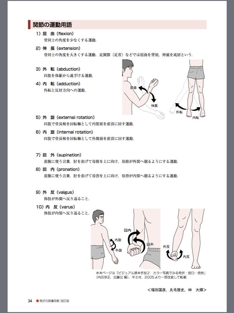 救急・当直で必ず役立つ!骨折の画像診断 改訂版