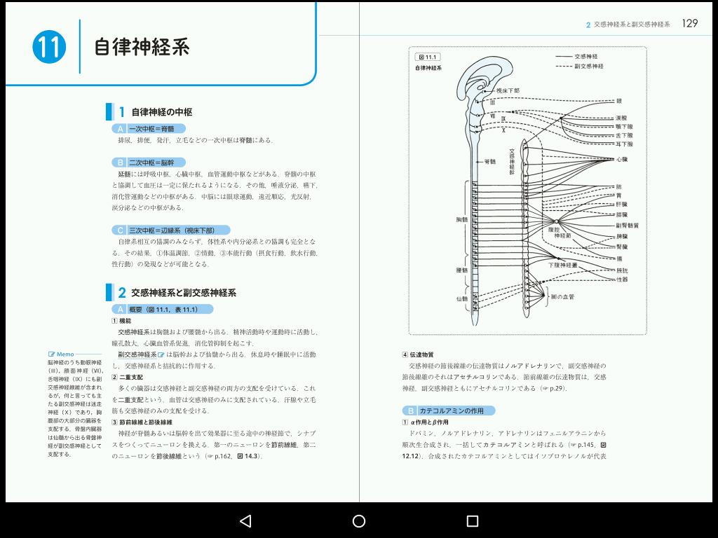 人体生理学ノート 第8版